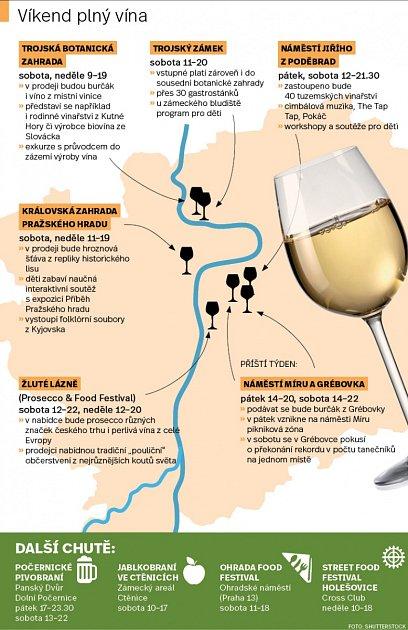 Víno - Infografika