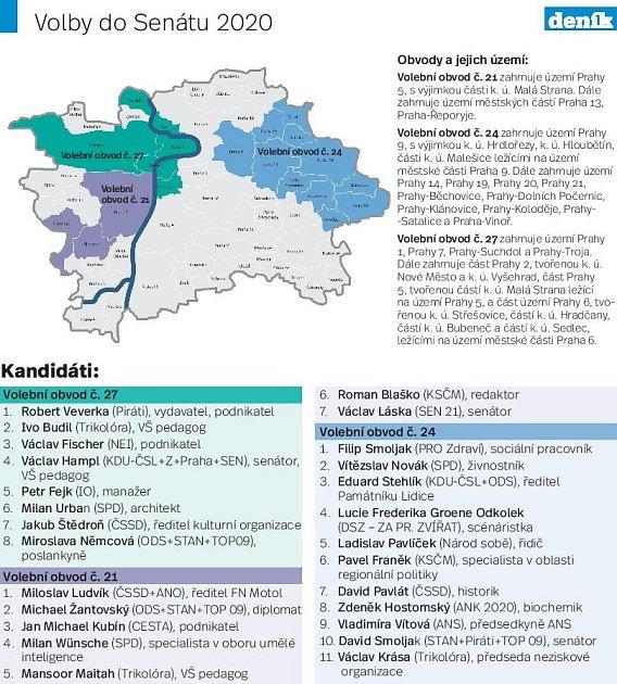 Senátní volby vPraze 2020 - mapka.