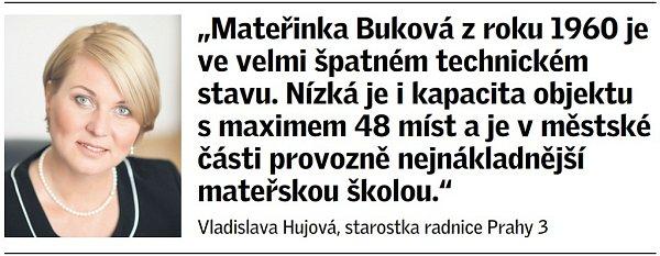 Citát Vladislavy Hujové, starostky Prahy 3.