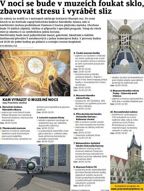Pražská muzejní noc 2019.Infografika.