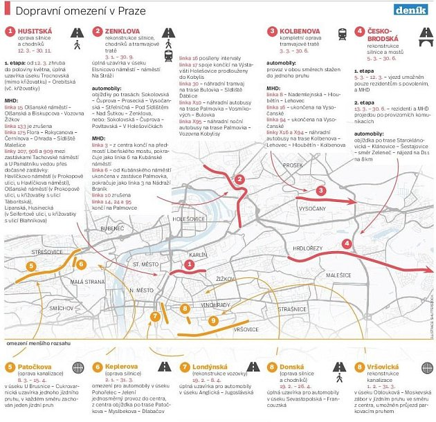 Dopravní omezení vPraze. Infografika.