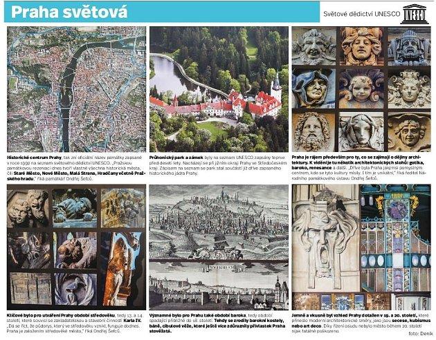 Praha světová. Infografika.