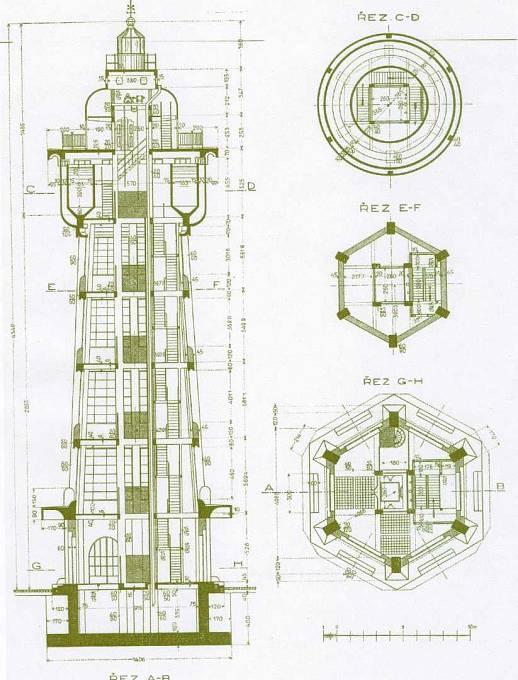 Maják – Na tehdejší dobu byla vodárenská věž ve Kbelích úctyhodným inženýrským počinem. Věž měří 43 metrů a její světlo bylo vidět až 80 km daleko. To značně ulehčovalo pilotům lokalizovat letiště i za velice špatného počasí.