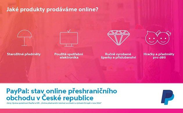 Produkty prodávané online.