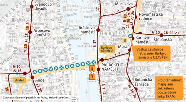 Schema dopravy při výluce Palackého náměstí - Anděl.