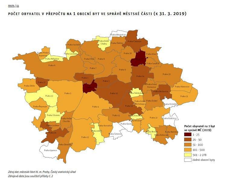 Analýza městského bytového fondu.
