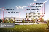 IKEM chystá stavbu nových pavilonů.