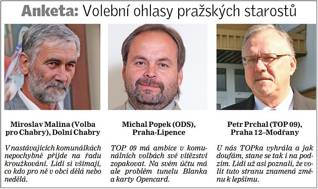 Volební ohlasy pražských starostů.