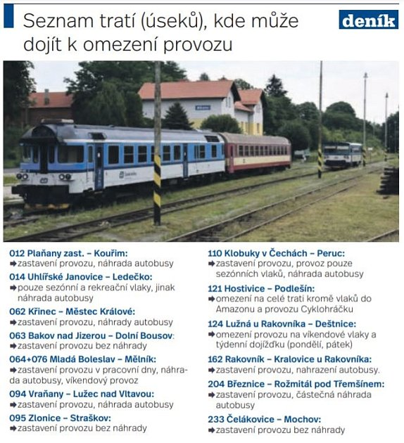 seznam tratí vokolí Prahy, kde může dojít komezení provozu vlaků.