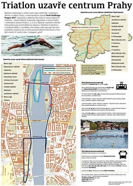 Infografika triatlon