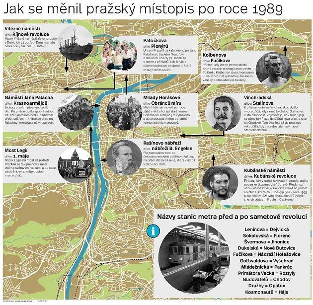 Místopis pražských ulic. Infografika.