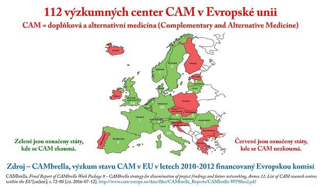 CAM vEU. Infografika.