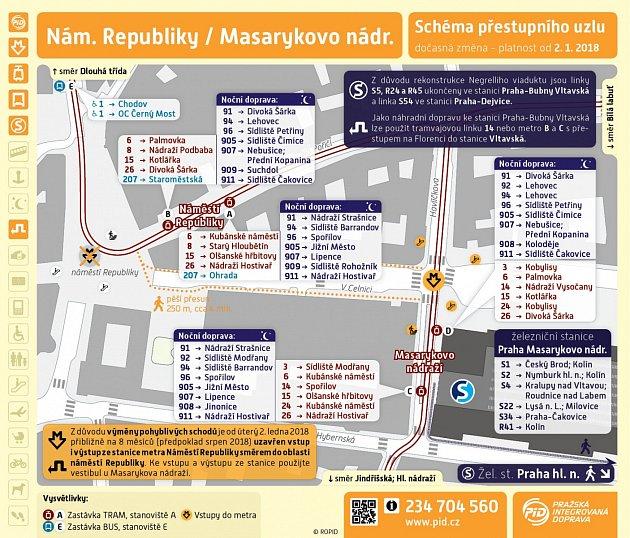 Schéma dopravy na Náměstí republiky.