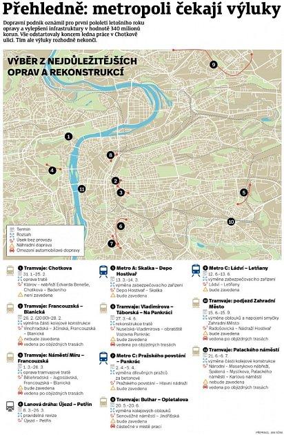 Tramvajové výluky vPraze. Infografika.
