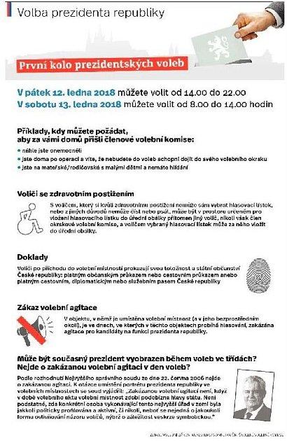 Volební průkaz. Infografika.
