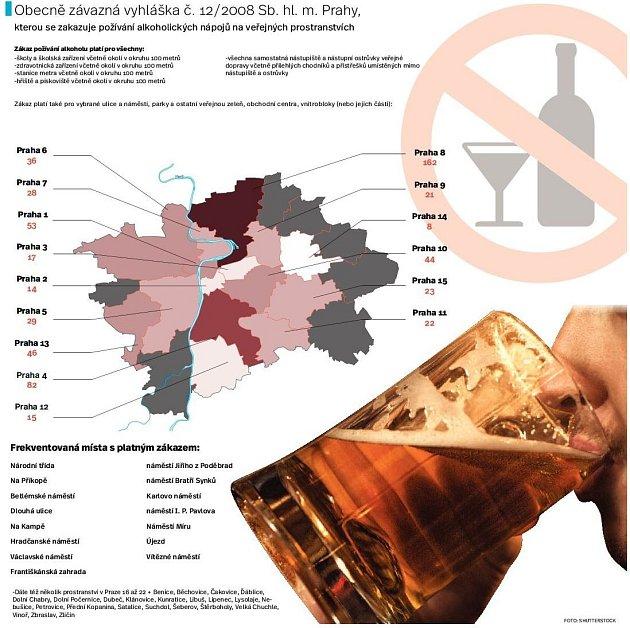 Pití alkoholu na veřejnosti. Infografika.