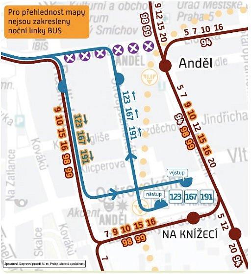 Výluka tramvají na křižovatce Anděl.