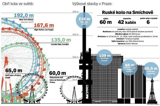 infografika.