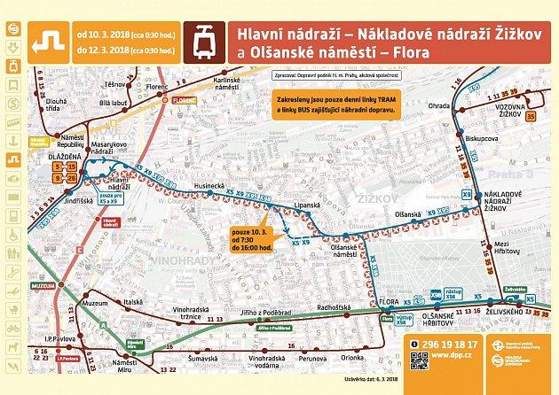Schéma provozu mezi Hlavním nádražím a Florou