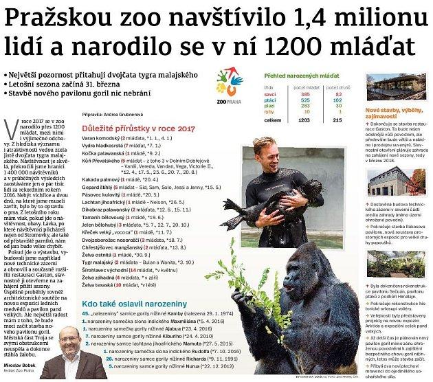 Nové přírůstky vpražské zoo. Infografika.