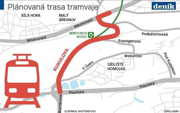 Praha plánuje tramvajovou trať Motol - Vypich. Infografika.