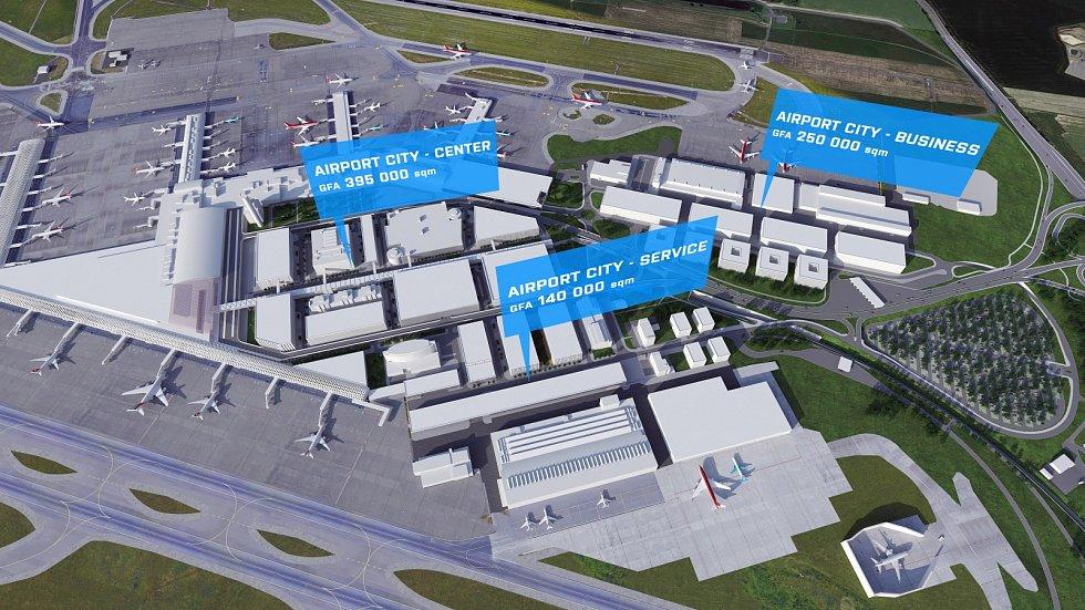 Vizualizace budoucí podoby letiště v Ruzyni. Airport City Sever.