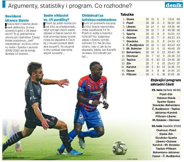 Infografika. Sport.