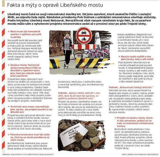Fakta a mýty oopravě Libeňského mostu. Infografika.