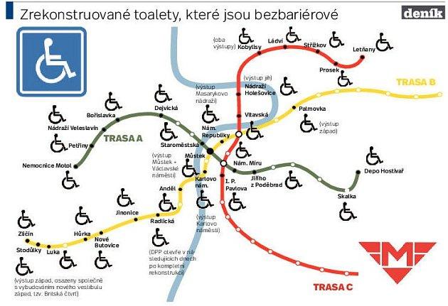 Bezbariérové toalety vpražském metru. Infografika.