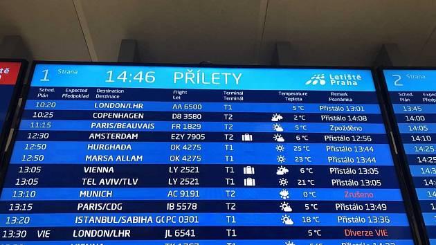 Některé lety na pražské letiště byly vinou sněžení zpožděny, jiné odkloněny.
