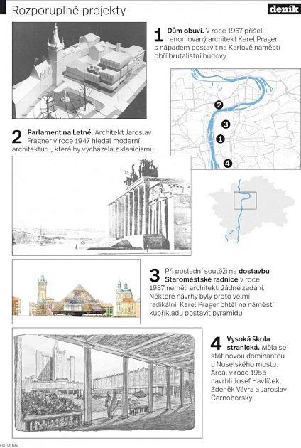 Nereálný socialismus. Vizualizace ukazují architektonické návrhy budov, které mohly vyrůst vhlavním městě.