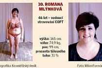 Kroměřížsko hubne. Soutěžící 10. Romana Mlýnková