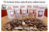 Tříkrálová sbírka na Kroměřížsku