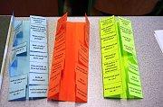 Osmáci v ZŠ Tyršova 913 ve Frenštátě pod Radhoštěm zažili Den periodické tabulky prvků.