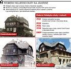 Infografika Holubyho chata