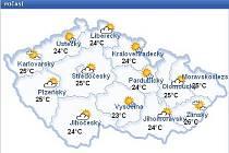 Počasí celá Česká republika 21. července