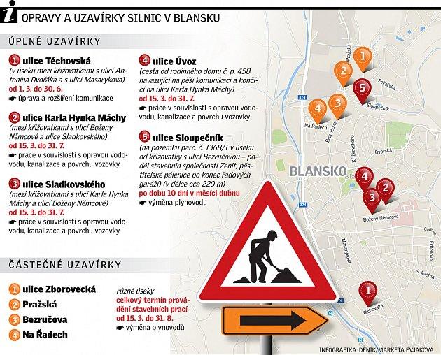 Opravy a uzavírky silnic na Blanensku.