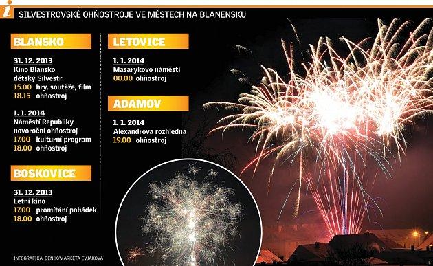 Silvestrovské ohňostroje ve městech na Blanensku.