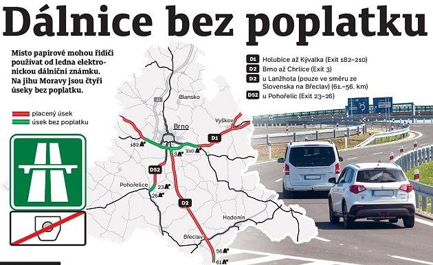 Na jižní Moravě jsou čtyři dálniční úseky bez poplatku.