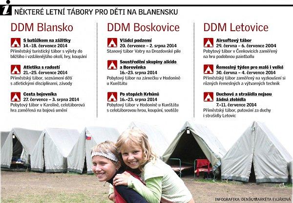 Některé letní tábory na Blanensku.