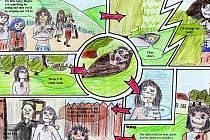 Ukázka z pověsti, kterou olešnické děti převedly do komiksové podoby.
