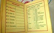 Miroslav Pupík z Boskovic sbírá nejen kalendáře všech druhů. Raritou jeho sbírky je kalendář boskovického pivovaru, který ve městě pivo nikdy nezačal vařit