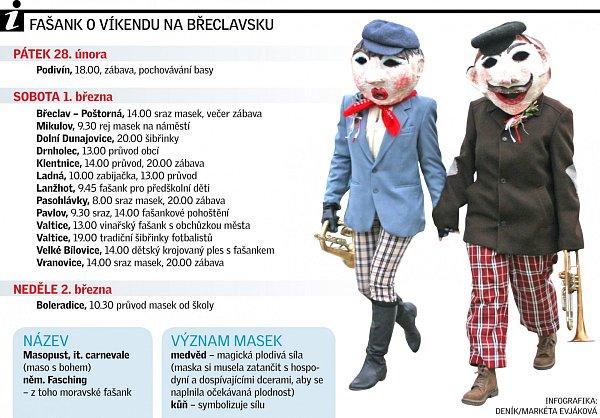 Fašank ovíkendu na Břeclavsku.