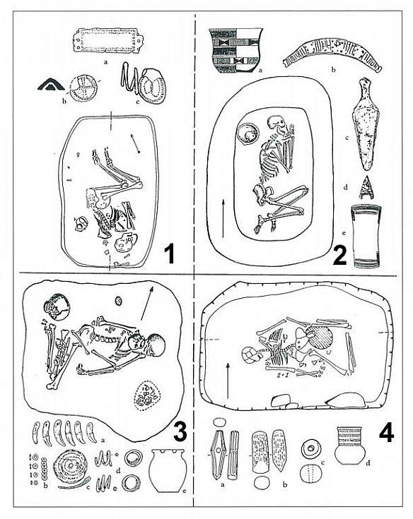 Srovnání pohřebního ritu: ženský (1) a mužský (2) hrob lidu se zvoncovitými poháry a ženský (3) a mužský (4) hrob lidu se šňůrovou keramikou.