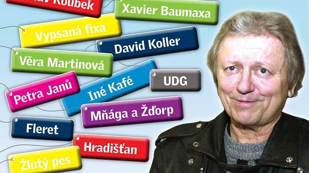 Velká jména české hudební scény na svých turné navštíví v příštích měsících Břeclavsko.