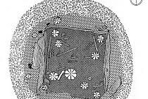 Půdorysné schéma neolitické studny s nálezy z lokality Mohelnice.