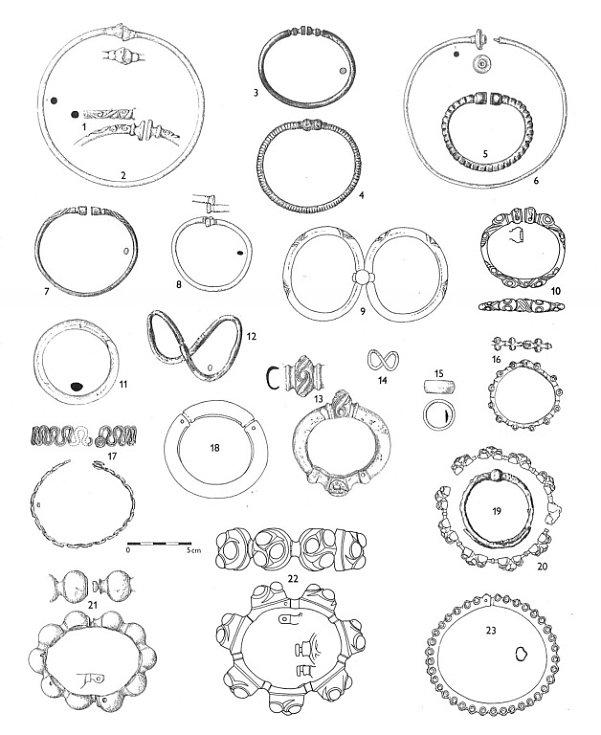 Příklady náramků a nákrčníků z období kostrových pohřebišť