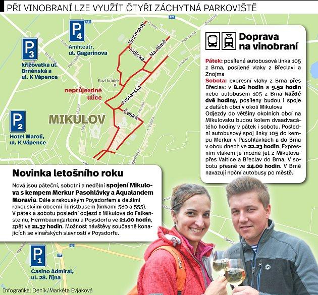 Doprava a Pálavské vinobraní.