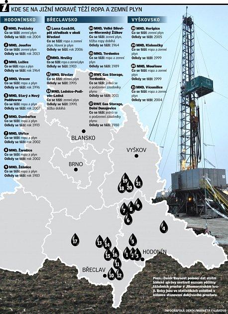 Kde se na jižní Moravě těží ropa a zemní plyn.
