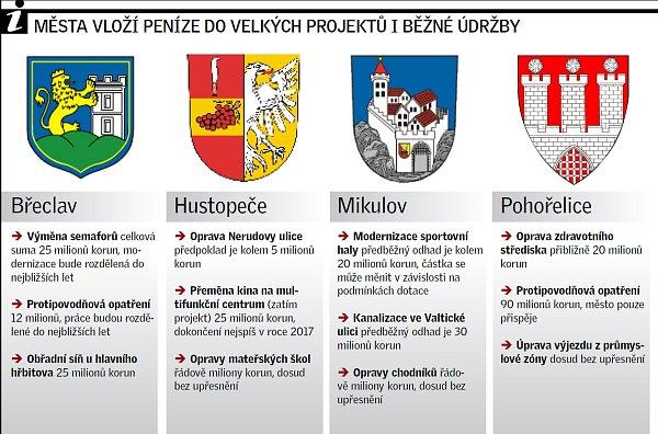 Projekty měst na Břeclavsku vroce 2016.